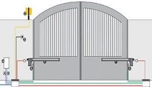راهنمای نصب درب اتوماتیک پارکینگی ویتو | کاتالوگ راه اندازی و تعمیر جک کالیپسو V2