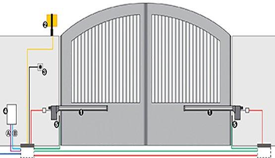 راهنمای نصب درب برقی فک
