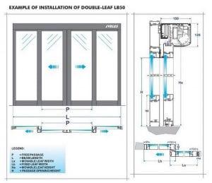 مشخصات فنی درب اتوماتیک شیشه لابل